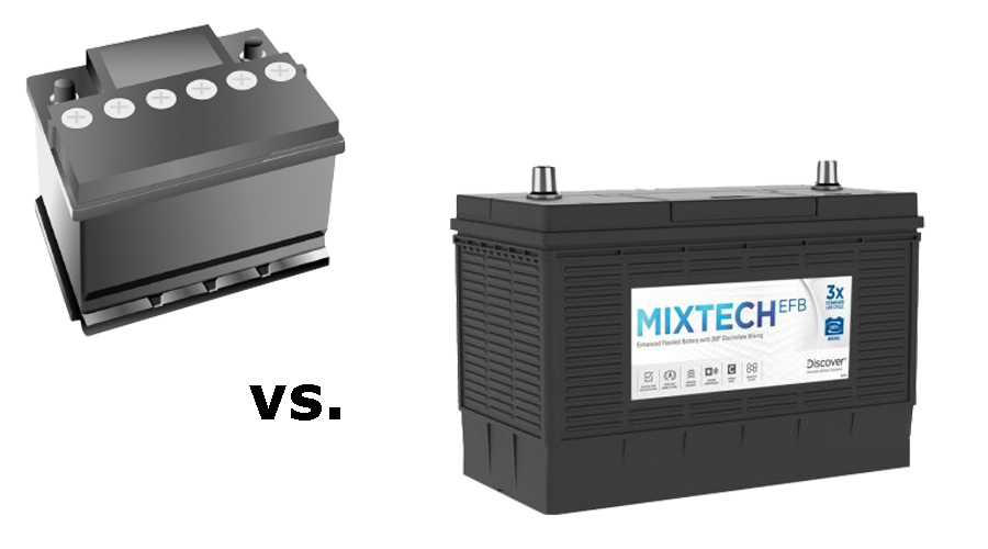Which battery should I use in my caravan?